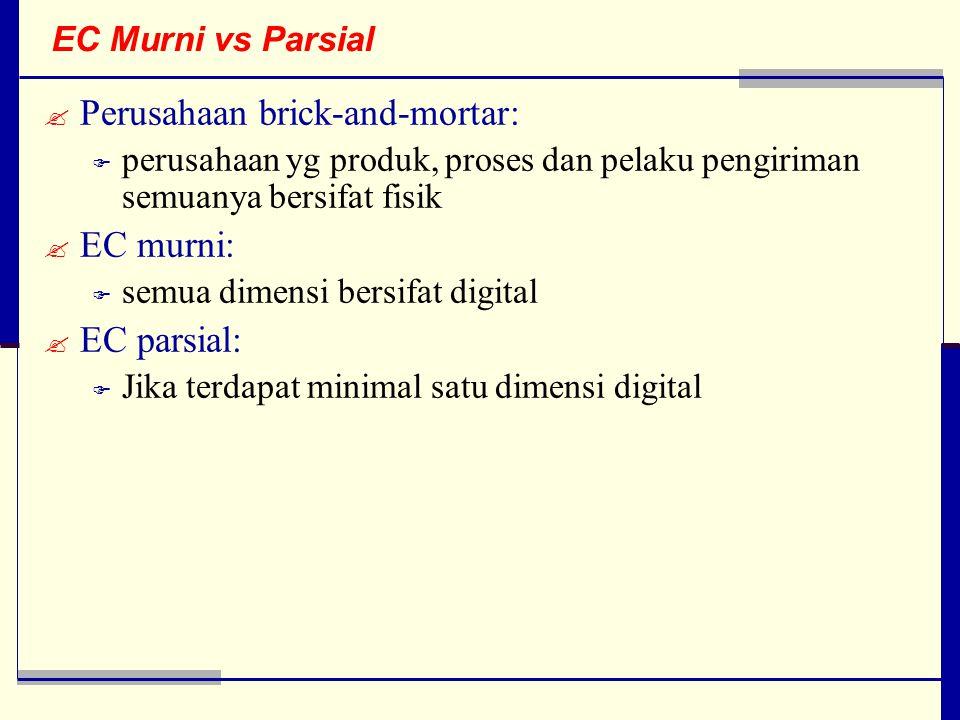 EC Murni vs Parsial  Perusahaan brick-and-mortar:  perusahaan yg produk, proses dan pelaku pengiriman semuanya bersifat fisik  EC murni:  semua dimensi bersifat digital  EC parsial:  Jika terdapat minimal satu dimensi digital
