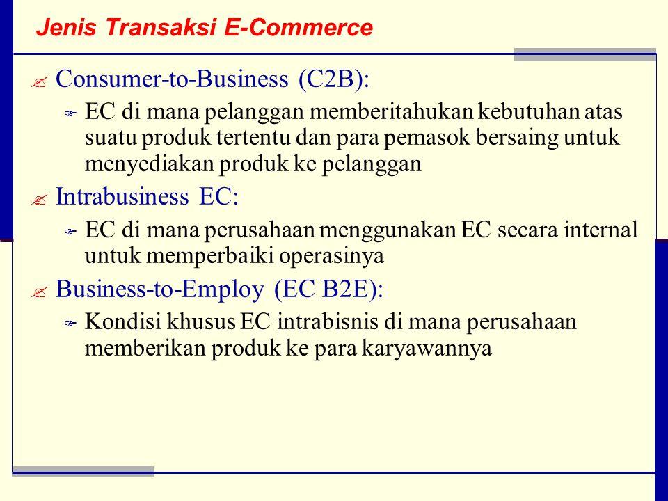 Jenis Transaksi E-Commerce  Consumer-to-Business (C2B):  EC di mana pelanggan memberitahukan kebutuhan atas suatu produk tertentu dan para pemasok bersaing untuk menyediakan produk ke pelanggan  Intrabusiness EC:  EC di mana perusahaan menggunakan EC secara internal untuk memperbaiki operasinya  Business-to-Employ (EC B2E):  Kondisi khusus EC intrabisnis di mana perusahaan memberikan produk ke para karyawannya