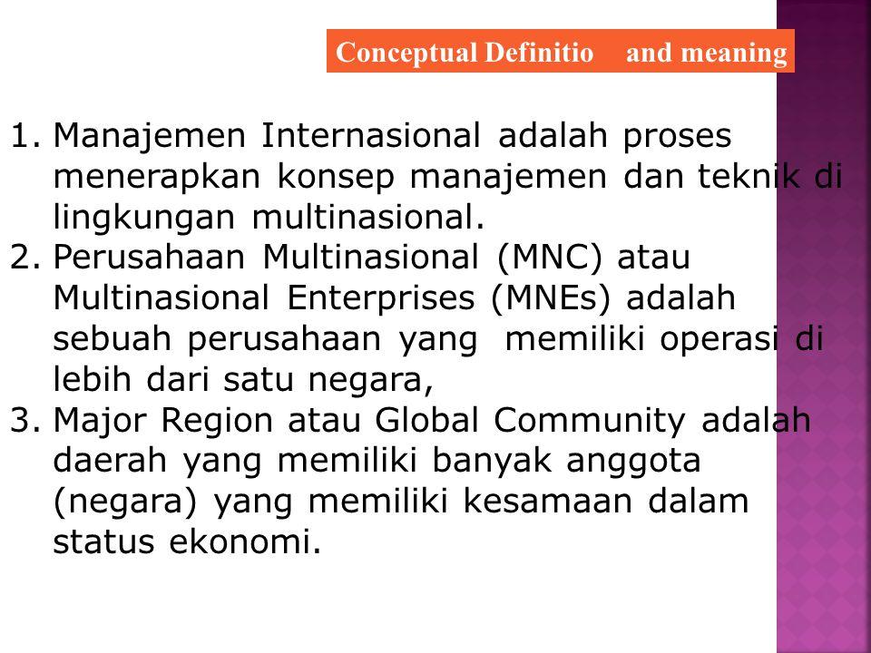 BabI.WORLDWIDE DEVELOPMENT Tujuan Bahasan 1. Review trend investasi dan perdagangan 2.