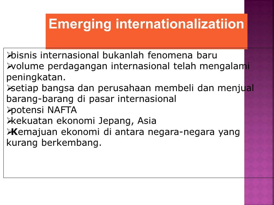 Conceptual Definition 1.Manajemen Internasional adalah proses menerapkan konsep manajemen dan teknik di lingkungan multinasional.