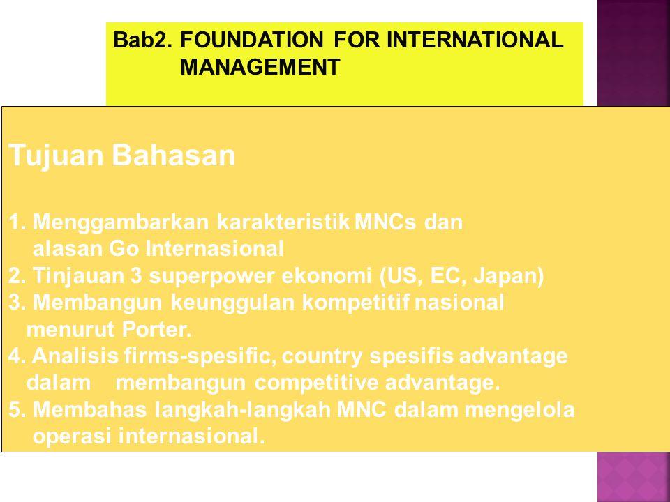 Perusahaan raksasa di berbagaai negara NoNegaraPerusahaan Multinasional 1.