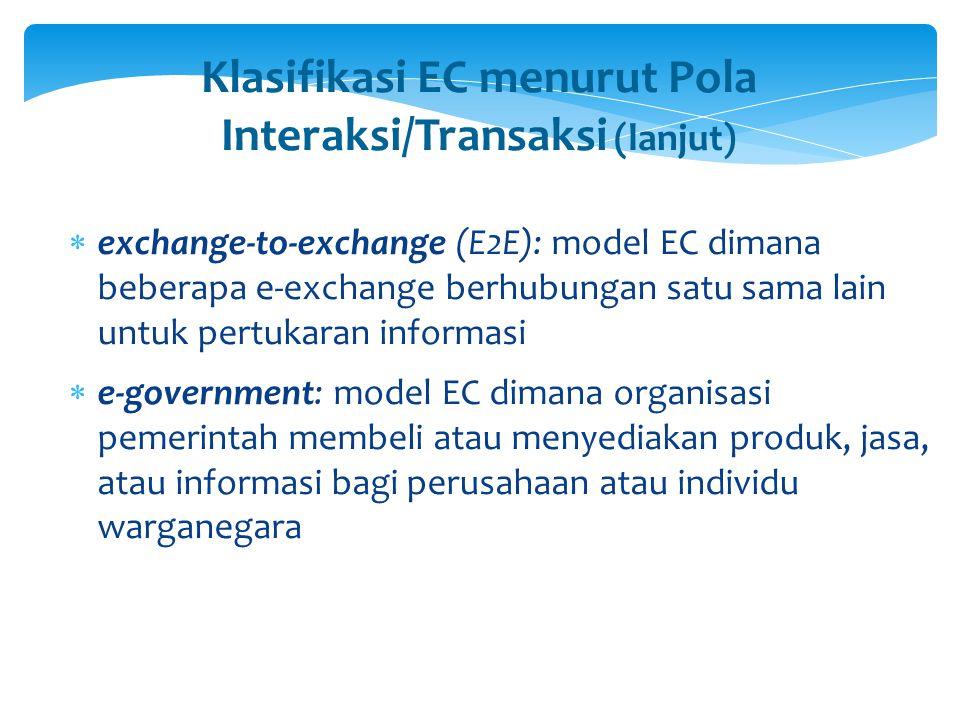 Klasifikasi EC menurut Pola Interaksi/Transaksi (lanjut)  exchange-to-exchange (E2E): model EC dimana beberapa e-exchange berhubungan satu sama lain