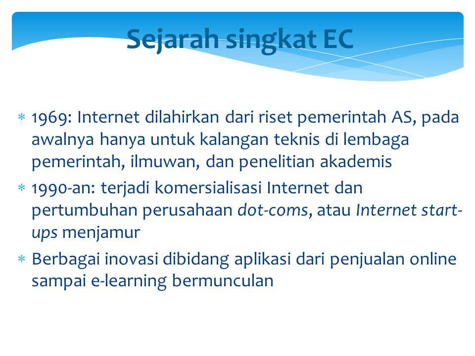Sejarah singkat EC  1969: Internet dilahirkan dari riset pemerintah AS, pada awalnya hanya untuk kalangan teknis di lembaga pemerintah, ilmuwan, dan