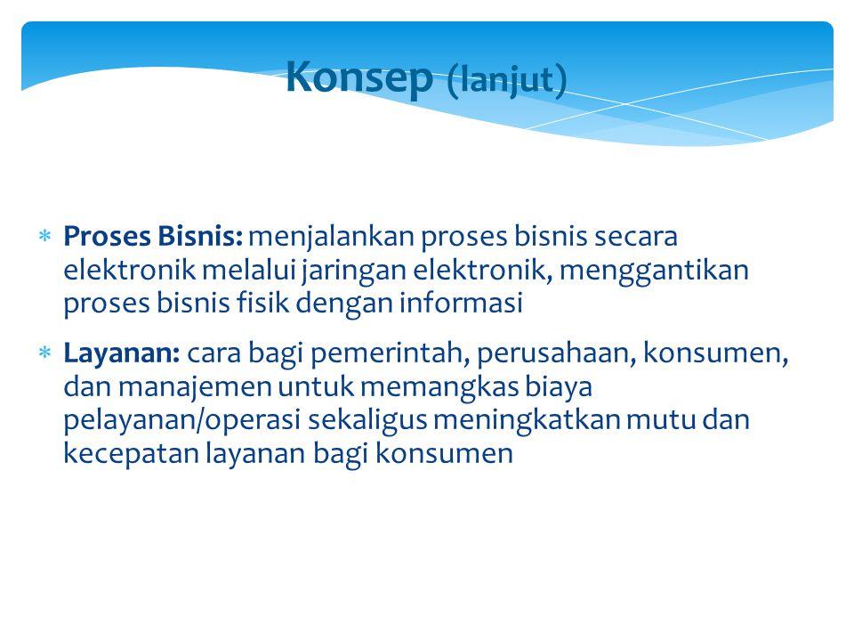 Konsep (lanjut)  Proses Bisnis: menjalankan proses bisnis secara elektronik melalui jaringan elektronik, menggantikan proses bisnis fisik dengan info