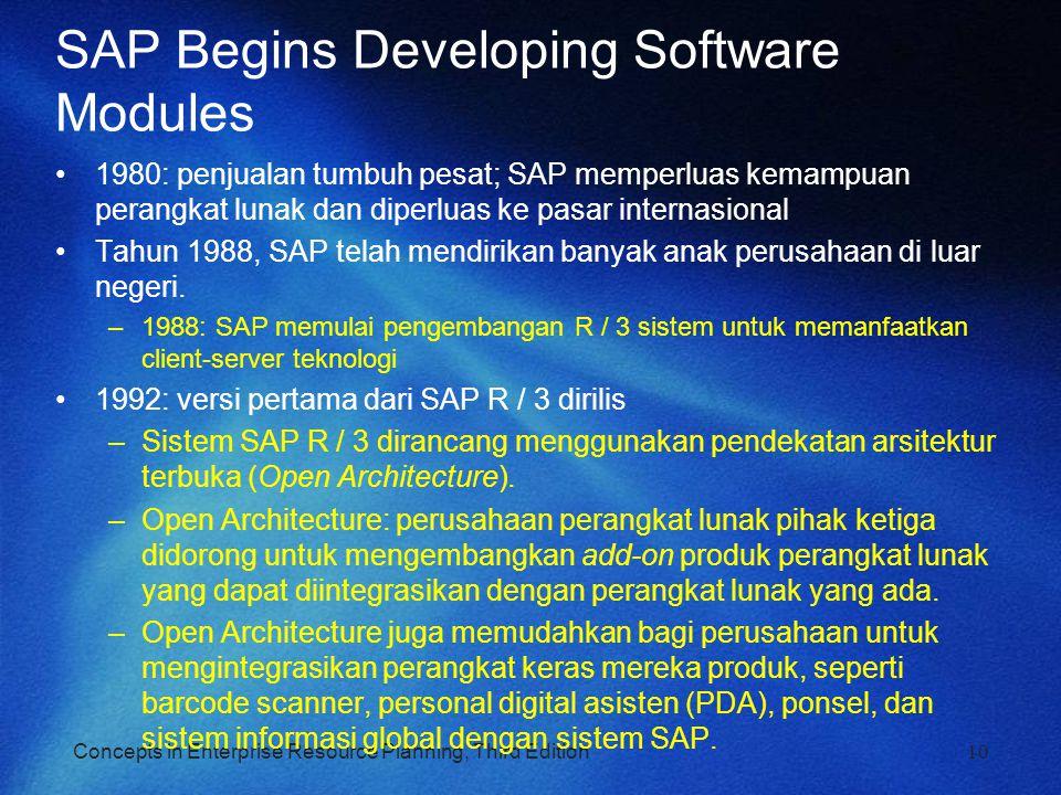 Concepts in Enterprise Resource Planning, Third Edition SAP Begins Developing Software Modules 1980: penjualan tumbuh pesat; SAP memperluas kemampuan