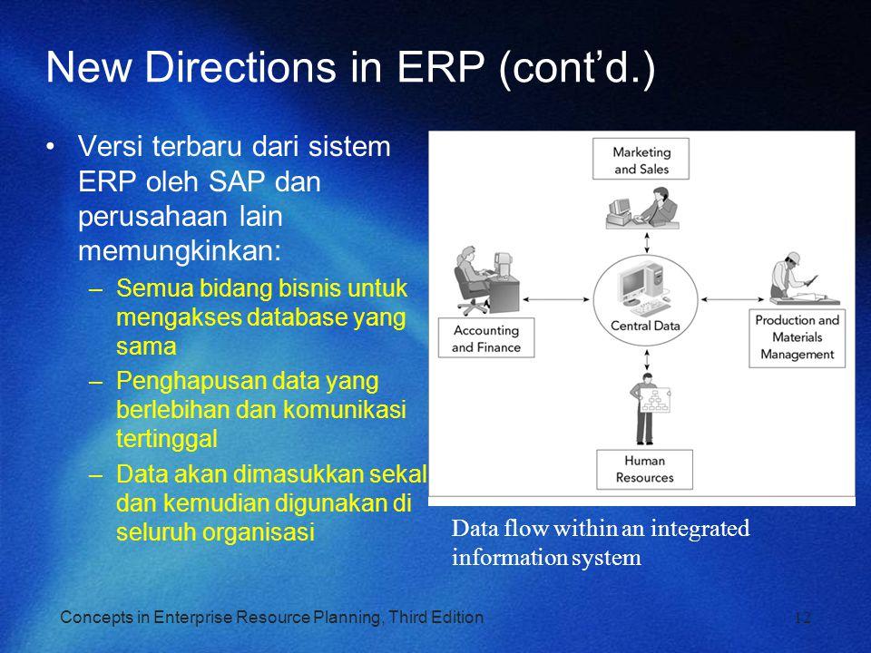 Concepts in Enterprise Resource Planning, Third Edition New Directions in ERP (cont'd.) Versi terbaru dari sistem ERP oleh SAP dan perusahaan lain mem