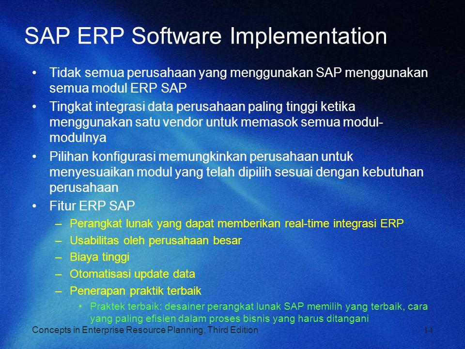 Concepts in Enterprise Resource Planning, Third Edition SAP ERP Software Implementation Tidak semua perusahaan yang menggunakan SAP menggunakan semua