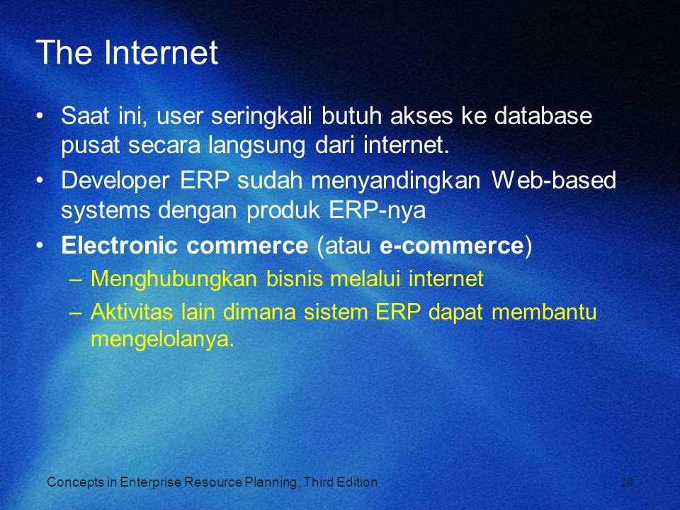 Concepts in Enterprise Resource Planning, Third Edition The Internet Saat ini, user seringkali butuh akses ke database pusat secara langsung dari inte