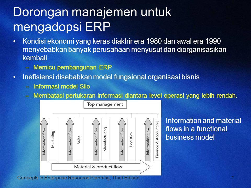 Concepts in Enterprise Resource Planning, Third Edition Dorongan manajemen untuk mengadopsi ERP (cont'd.) Model fungsional menyebabkan organisasi atas berat dan kelebihan pegawai tidak mampu bereaksi dengan cepat untuk bertindak.
