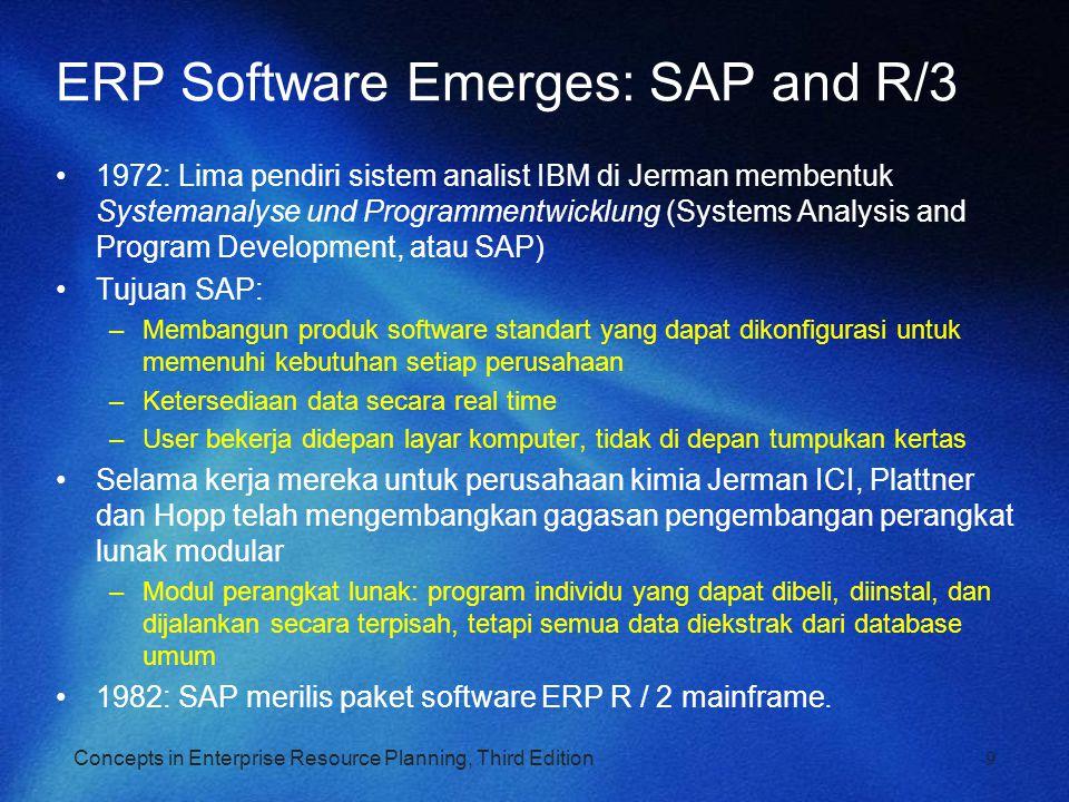 Concepts in Enterprise Resource Planning, Third Edition SAP Begins Developing Software Modules 1980: penjualan tumbuh pesat; SAP memperluas kemampuan perangkat lunak dan diperluas ke pasar internasional Tahun 1988, SAP telah mendirikan banyak anak perusahaan di luar negeri.