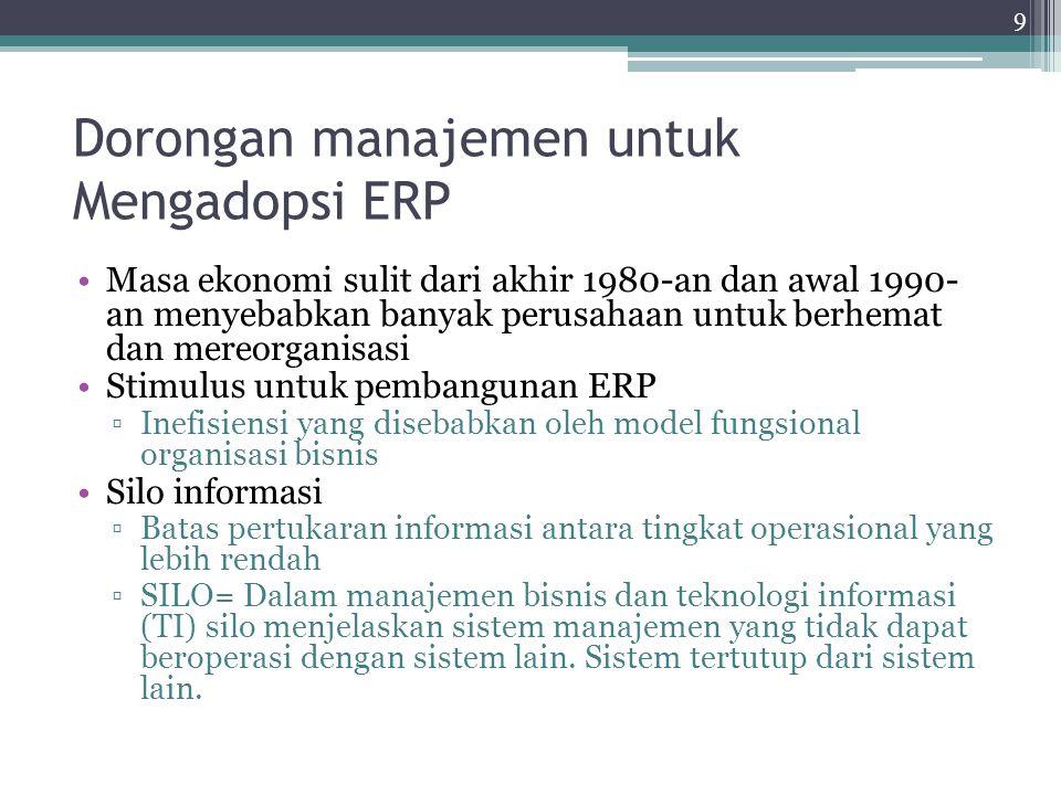 Arah baru di ERP Saat ini sistem SAP ERP: SAP ECC 6.0 (Enterprise Central Component 6.0) ▫ Sales and Distribution (SD) module ▫ Materials Management (MM) module ▫ Production Planning (PP) module ▫ Quality Management (QM) module ▫ Plant Maintenance (PM) module ▫ Asset Management (AM) module ▫ Human Resources (HR) module ▫ Project System (PS) module ▫ Financial Accounting (FI) module ▫ Controlling (CO) module ▫ Workflow (WF) module 20