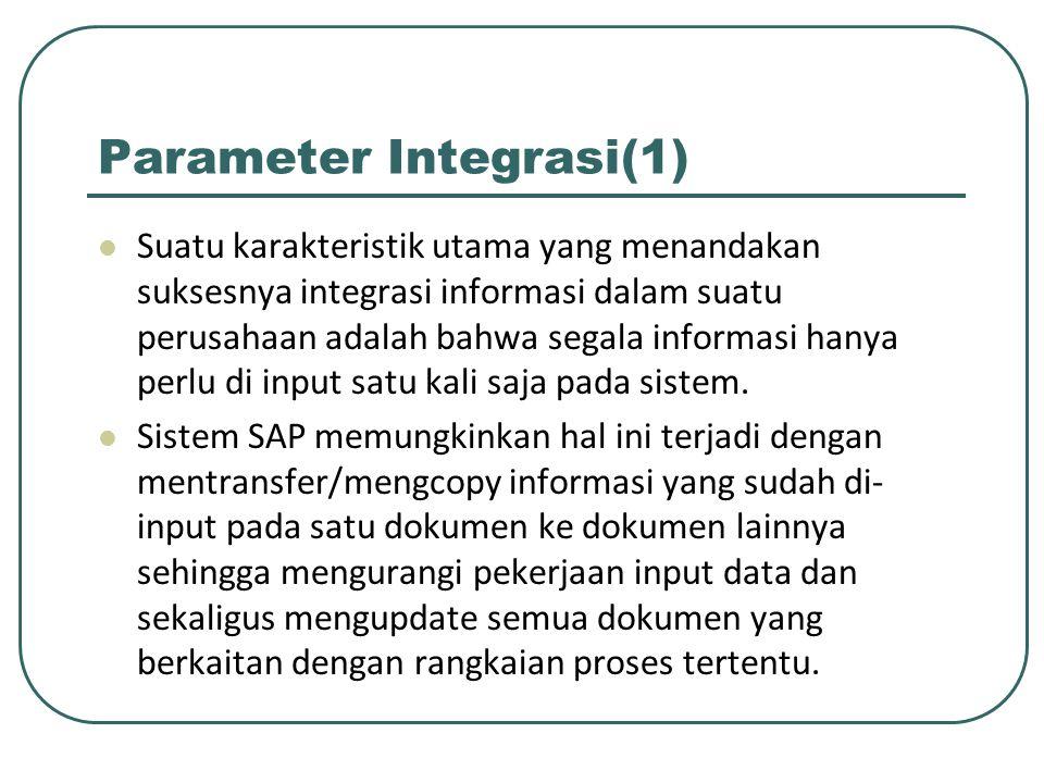Parameter Integrasi(1) Suatu karakteristik utama yang menandakan suksesnya integrasi informasi dalam suatu perusahaan adalah bahwa segala informasi hanya perlu di input satu kali saja pada sistem.