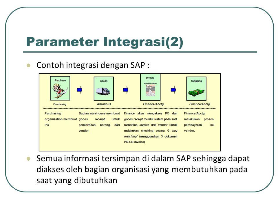 Parameter Integrasi(2) Contoh integrasi dengan SAP : Semua informasi tersimpan di dalam SAP sehingga dapat diakses oleh bagian organisasi yang membutuhkan pada saat yang dibutuhkan