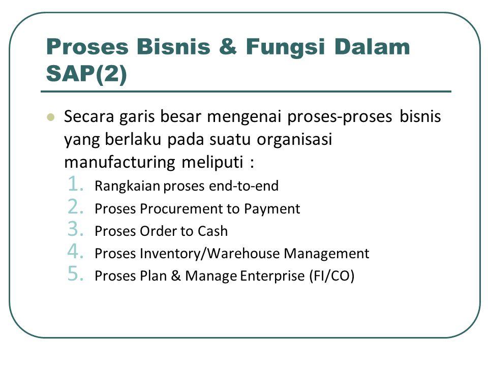 Proses Bisnis & Fungsi Dalam SAP(2) Secara garis besar mengenai proses-proses bisnis yang berlaku pada suatu organisasi manufacturing meliputi : 1.