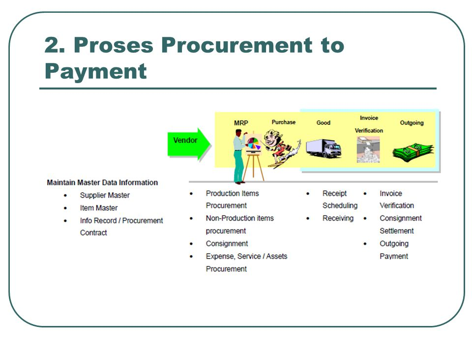 2. Proses Procurement to Payment