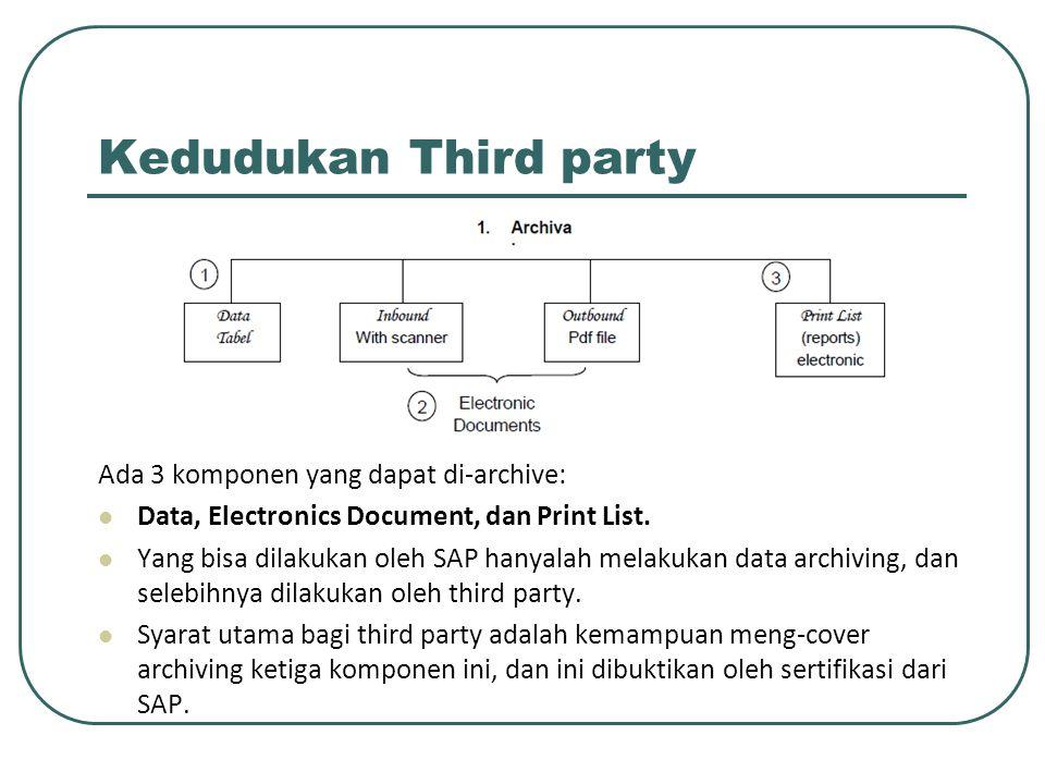 Kedudukan Third party Ada 3 komponen yang dapat di-archive: Data, Electronics Document, dan Print List.