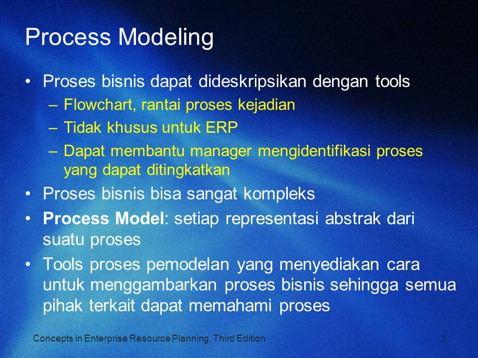 Concepts in Enterprise Resource Planning, Third Edition3 Process Modeling (cont'd.) Keuntungan process models –Representasi grafis biasanya lebih mudah dipahami daripada deskripsi tertulis –Menyediakan titik awal yang baik untuk menganalisis proses Pelaku dapat merancang dan melaksanakan perbaikan –Mendokumentasikan proses bisnis Lebih mudah untuk melatih karyawan untuk mendukung proses bisnis