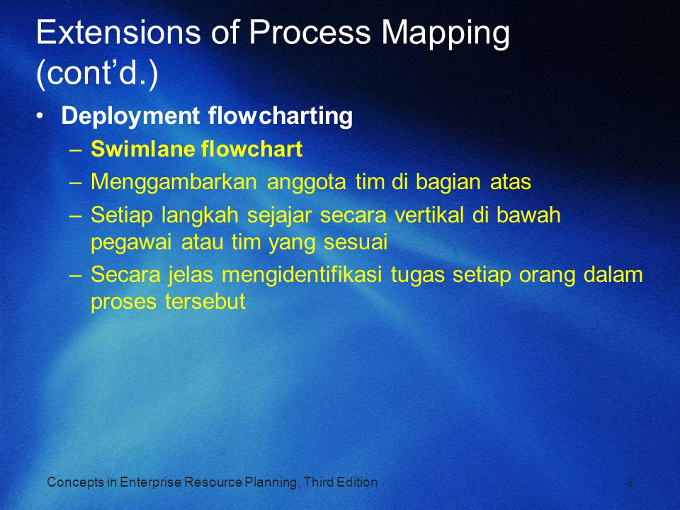 Concepts in Enterprise Resource Planning, Third Edition8 Extensions of Process Mapping (cont'd.) Deployment flowcharting –Swimlane flowchart –Menggamb
