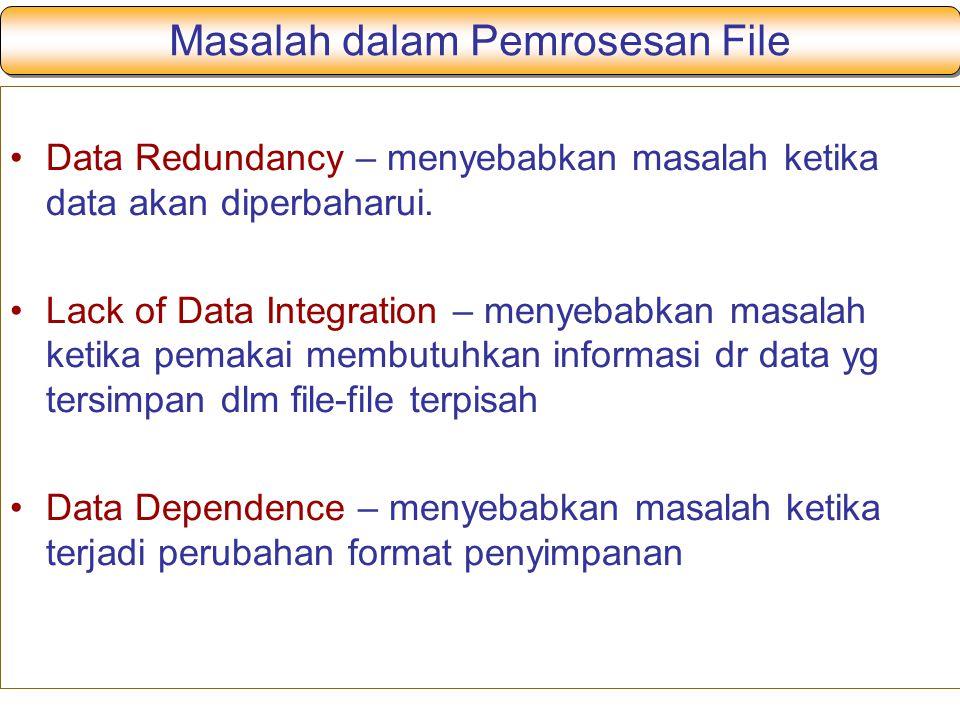 Masalah dalam Pemrosesan File Data Redundancy – menyebabkan masalah ketika data akan diperbaharui. Lack of Data Integration – menyebabkan masalah keti