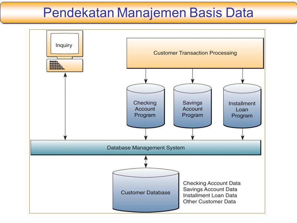 Pendekatan Manajemen Basis Data