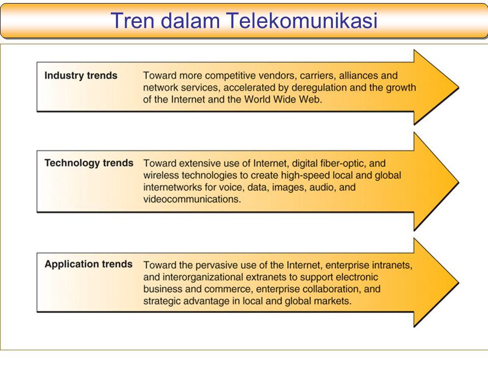 Tren dalam Telekomunikasi