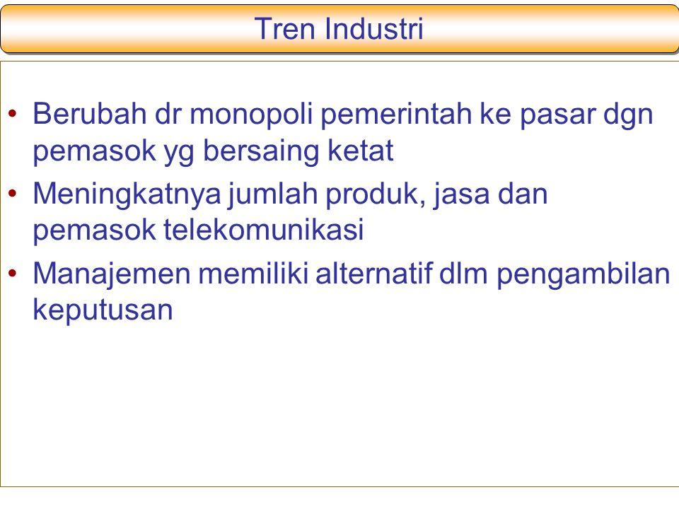 Tren Industri Berubah dr monopoli pemerintah ke pasar dgn pemasok yg bersaing ketat Meningkatnya jumlah produk, jasa dan pemasok telekomunikasi Manaje