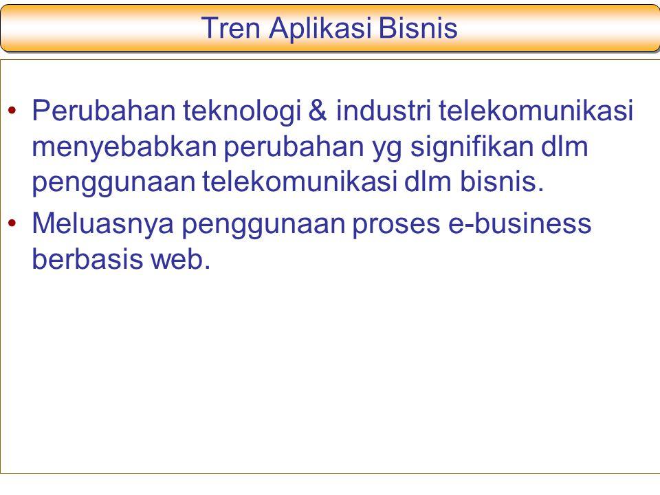 Tren Aplikasi Bisnis Perubahan teknologi & industri telekomunikasi menyebabkan perubahan yg signifikan dlm penggunaan telekomunikasi dlm bisnis. Melua