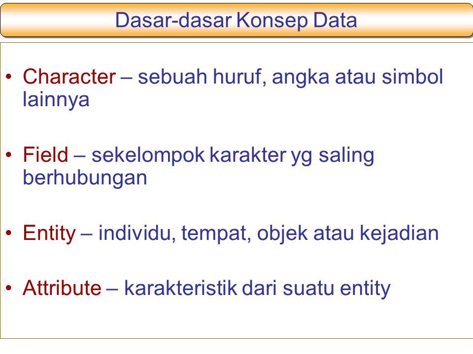 Dasar-dasar Konsep Data Character – sebuah huruf, angka atau simbol lainnya Field – sekelompok karakter yg saling berhubungan Entity – individu, tempat, objek atau kejadian Attribute – karakteristik dari suatu entity