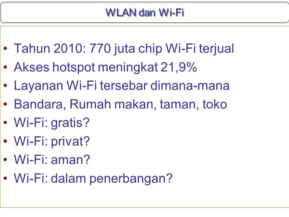 WLAN dan Wi-Fi Tahun 2010: 770 juta chip Wi-Fi terjual Akses hotspot meningkat 21,9% Layanan Wi-Fi tersebar dimana-mana Bandara, Rumah makan, taman, toko Wi-Fi: gratis.