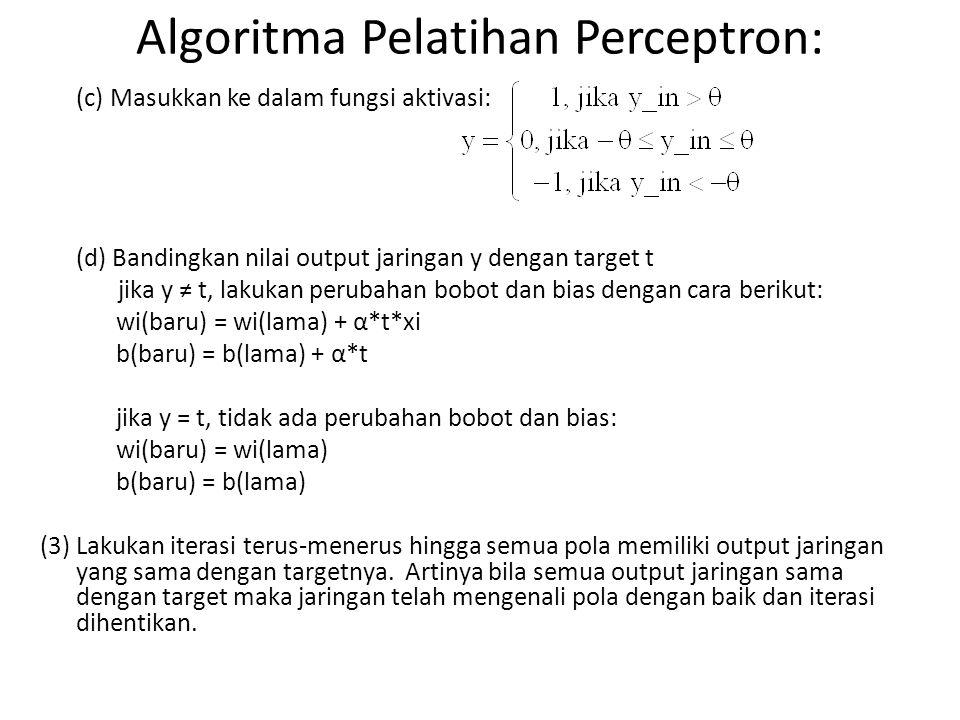 Algoritma Pelatihan Perceptron: (c) Masukkan ke dalam fungsi aktivasi: (d) Bandingkan nilai output jaringan y dengan target t jika y ≠ t, lakukan peru