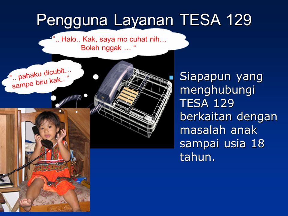 Pengguna Layanan TESA 129 Siapapun yang menghubungi TESA 129 berkaitan dengan masalah anak sampai usia 18 tahun. Siapapun yang menghubungi TESA 129 be