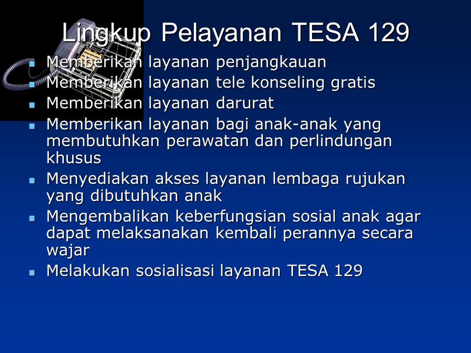 Lingkup Pelayanan TESA 129 Memberikan layanan penjangkauan Memberikan layanan penjangkauan Memberikan layanan tele konseling gratis Memberikan layanan