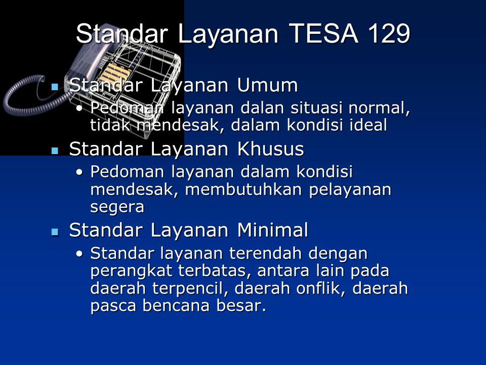 Standar Layanan TESA 129 Standar Layanan Umum Standar Layanan Umum Pedoman layanan dalan situasi normal, tidak mendesak, dalam kondisi idealPedoman la