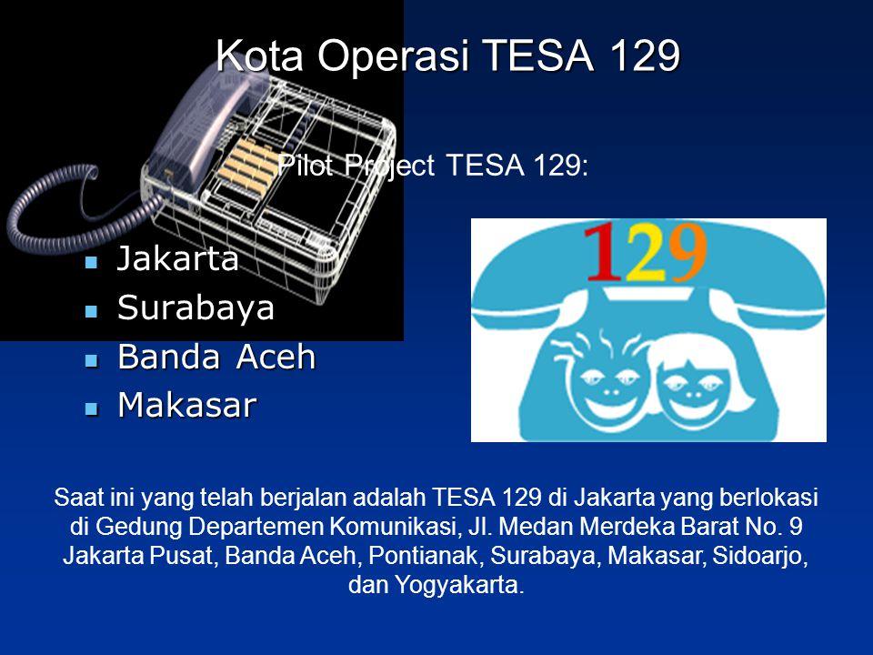 Kota Operasi TESA 129 Jakarta Jakarta Surabaya Surabaya Banda Aceh Banda Aceh Makasar Makasar Pilot Project TESA 129: Saat ini yang telah berjalan ada