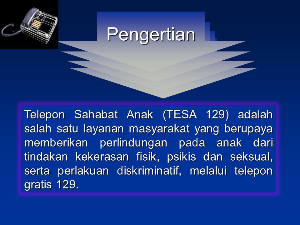 Telepon Sahabat Anak (TESA 129) adalah salah satu layanan masyarakat yang berupaya memberikan perlindungan pada anak dari tindakan kekerasan fisik, ps