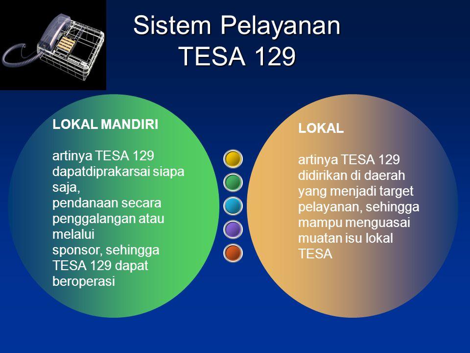 LOKAL MANDIRI artinya TESA 129 dapatdiprakarsai siapa saja, pendanaan secara penggalangan atau melalui sponsor, sehingga TESA 129 dapat beroperasi LOK