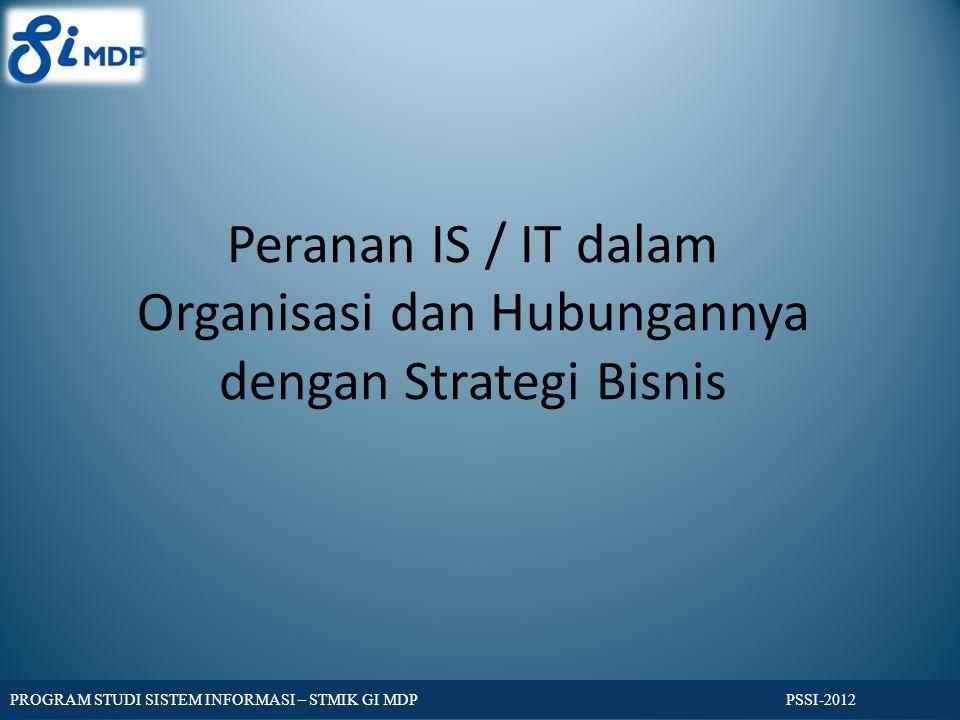 The Context of IS/IT Strategy (Sullivan, 1985) Opportunistic Traditional Complex Backbone Low High Infusion: derajat ketergantungan IS / IT bisnis Tekanan eksternal pesaing: meningkatkan kekritisanIS / IT untuk bisnis Diffusion: derajat desen tralisasi dari IS/IT kontro dalam organi sasi tekanan internal Organisasi : menuntut distribusi lebih lanjut dari IS / kontrol TI PSSI-2012 PROGRAM STUDI SISTEM INFORMASI – STMIK GI MDP