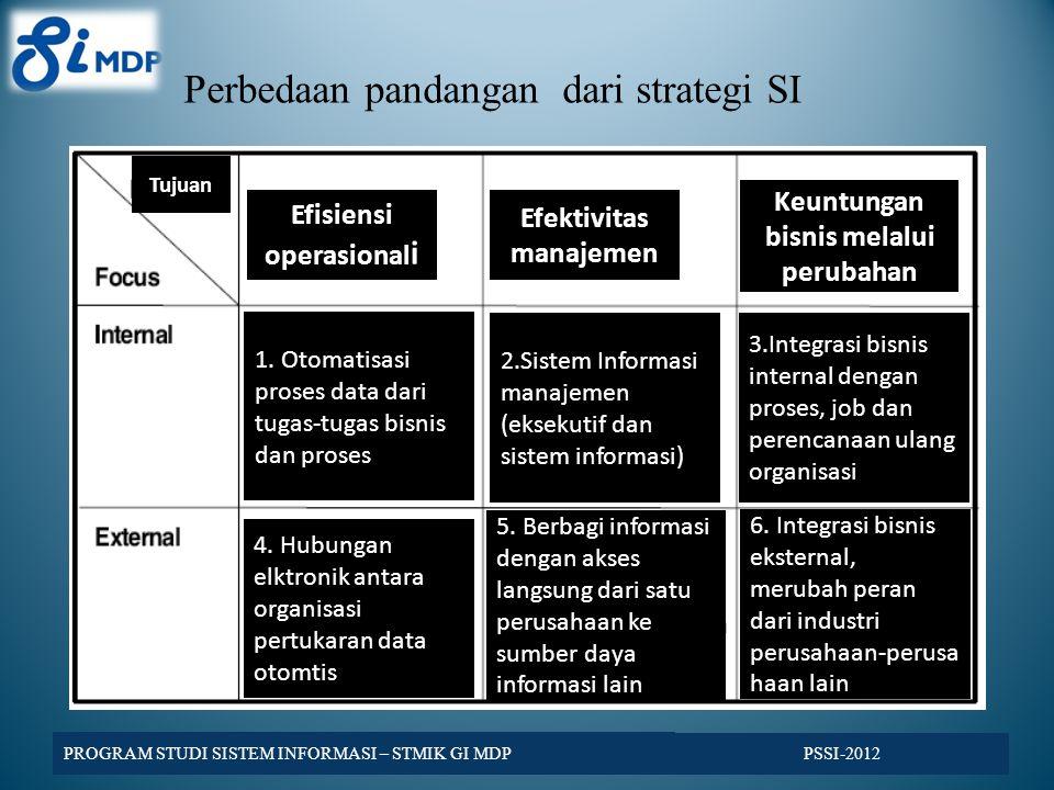 Perbedaan pandangan dari strategi SI Tujuan 6.