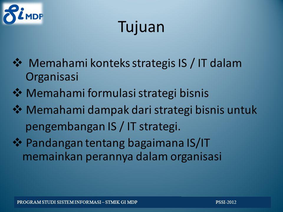 Agenda - Konteks Strategis IS / IT dalam Organisasi - Evolusi dari IS dalam Organisasi - Faktor Sukses Sistem Informasi Strategis - Hubungan IS / IT Strategi dan Strategi Bisnis IS / IT Strategy - Strategi Kompetitif dan Implikasinya untuk IS / IT Strategy - PSSI di Indonesia: titik pandang Lokal PSSI-2012 PROGRAM STUDI SISTEM INFORMASI – STMIK GI MDP