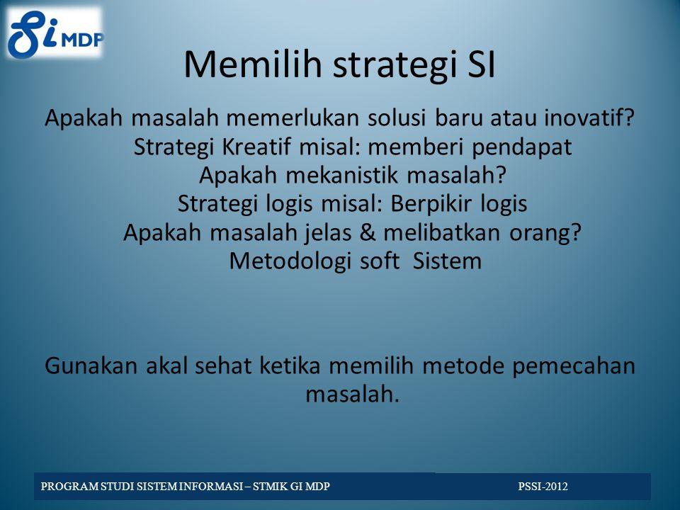 Memilih strategi SI Apakah masalah memerlukan solusi baru atau inovatif.
