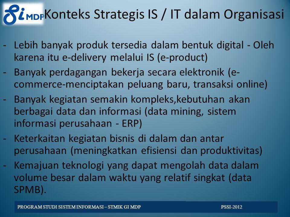 Pertanyaan - Jelaskan peran evolusi TI / IS dalam sebuah organisasi.