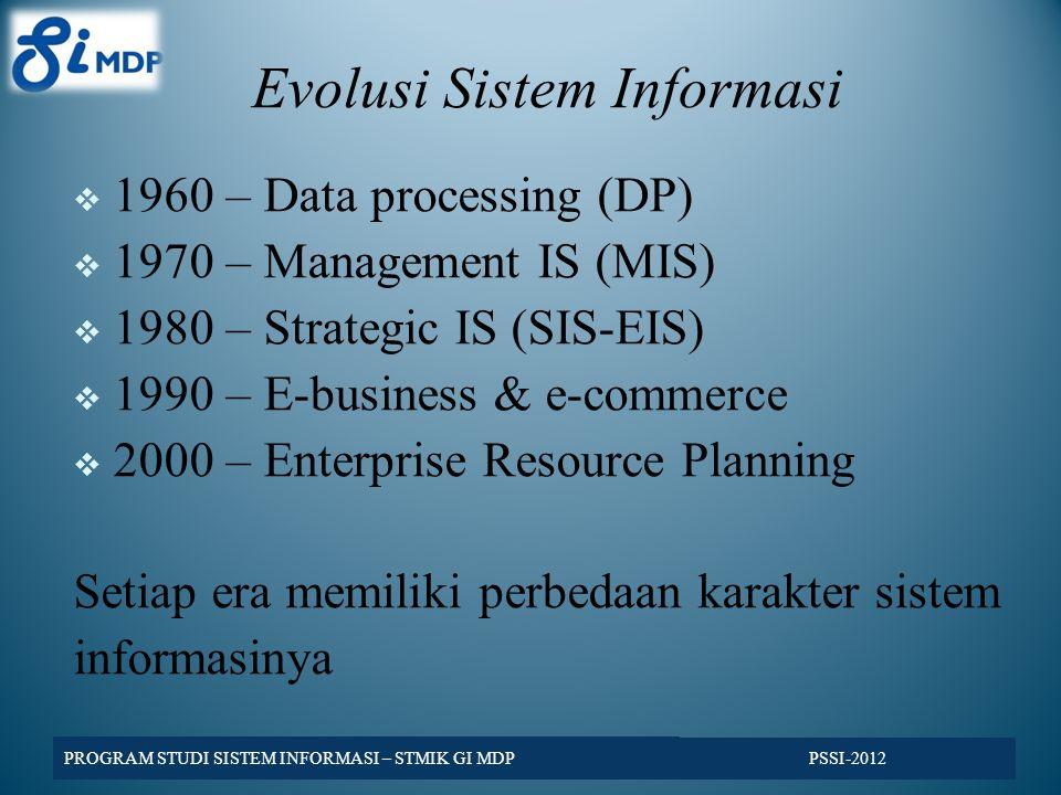 Karakteristik Era Data Processing Proses terpusat Menggunakan multi-purpose computer Mainframe Proses batch Penyimpanan data: magnetic disk, tape Bahasa Pemrograman : Cobol, Basic, etc.