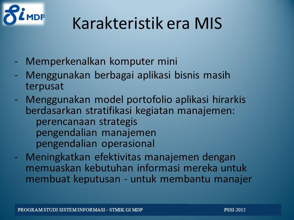 Matriks Application Portofolio McFarlan.