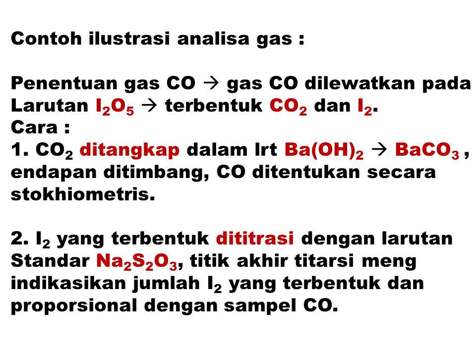 Contoh aplikasi: Dry gas dg kondisi p = 755 mlBar t = 26 o C Vol = 50 mL Berapa vol gas bila dikonversi ke kead gas ideal : p = 760 mmHg, t =0 o C p 1 dinaikkan  p o t 1 diturunkan  t o V 1  V o Cara I p 1 T o 755 273 V o = ------ x ------ x V 1 = ------- x -------- x 50 = 45,5 mL p o T 1 760 299 T 1 = 273 + 26