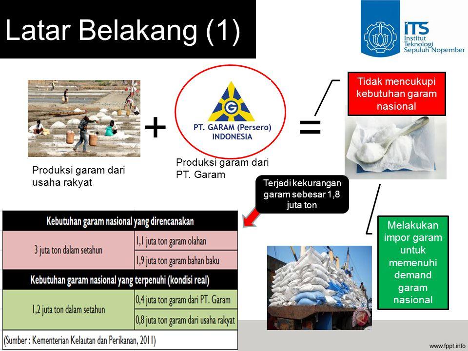 Latar Belakang (1) =+ Produksi garam dari usaha rakyat Produksi garam dari PT.