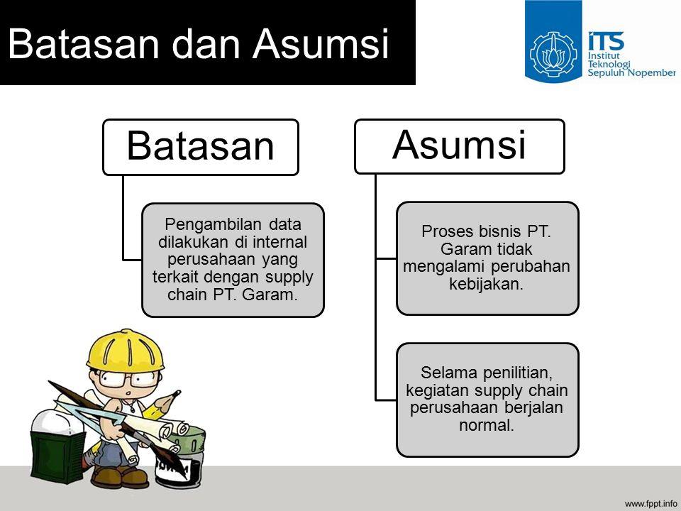 Batasan dan Asumsi Batasan Pengambilan data dilakukan di internal perusahaan yang terkait dengan supply chain PT.