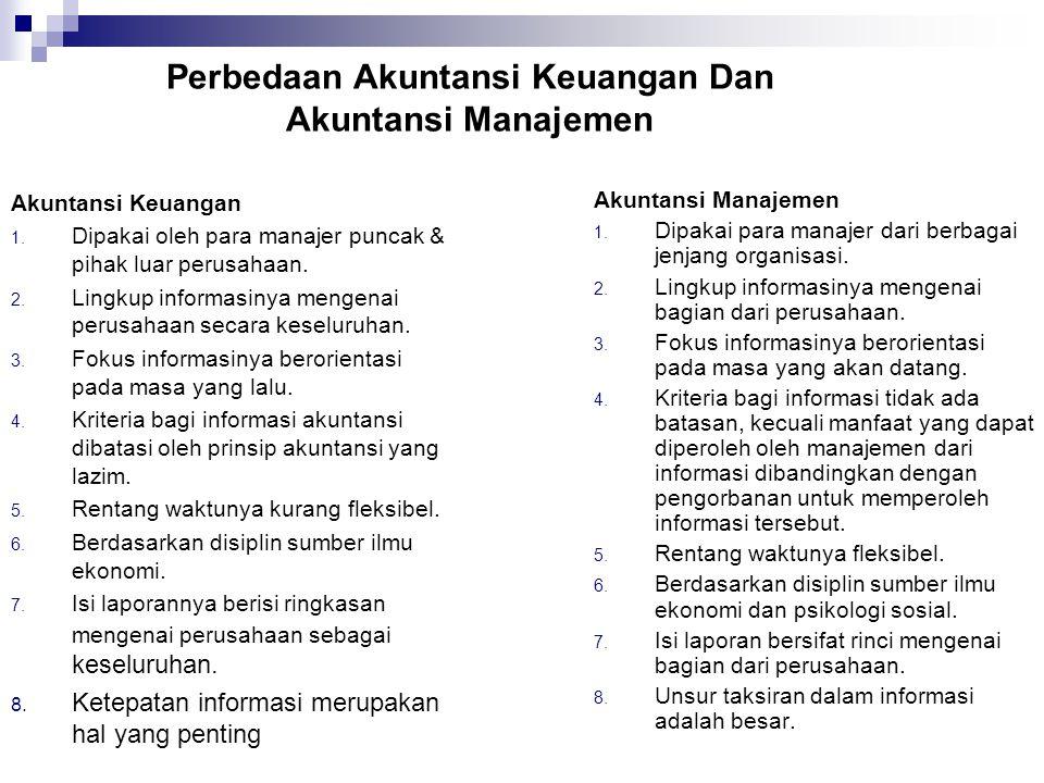 Perbedaan Akuntansi Keuangan Dan Akuntansi Manajemen Akuntansi Keuangan 1.