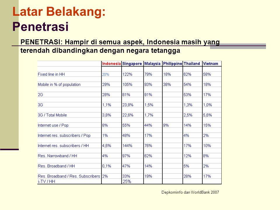 PENETRASI: Hampir di semua aspek, Indonesia masih yang terendah dibandingkan dengan negara tetangga Latar Belakang: Penetrasi Depkominfo dan WorldBank