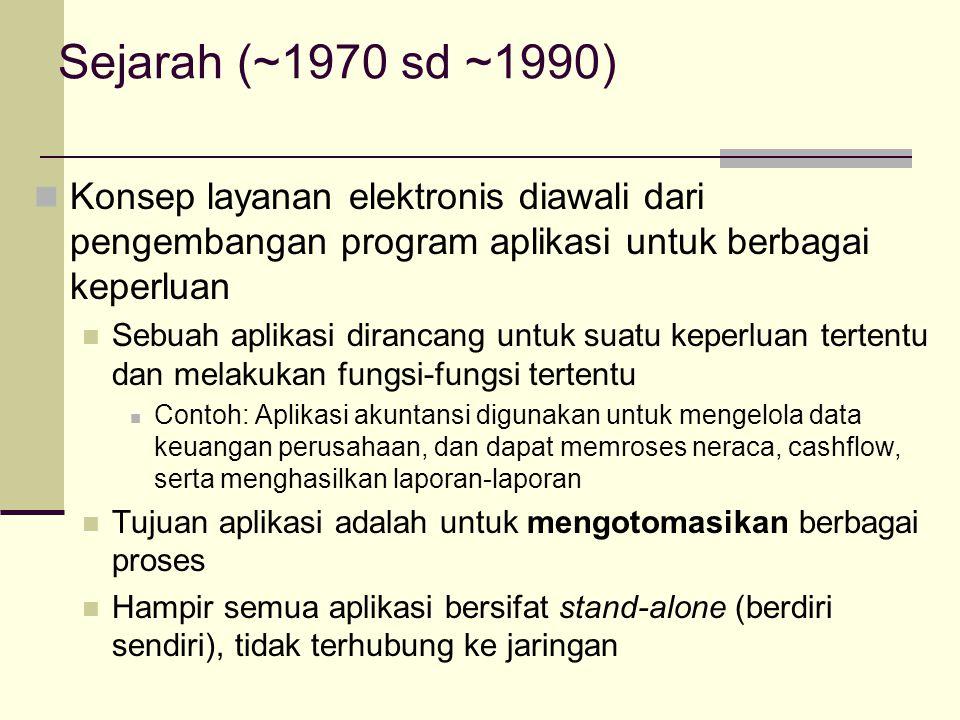 Sejarah (~1970 sd ~1990) Konsep layanan elektronis diawali dari pengembangan program aplikasi untuk berbagai keperluan Sebuah aplikasi dirancang untuk