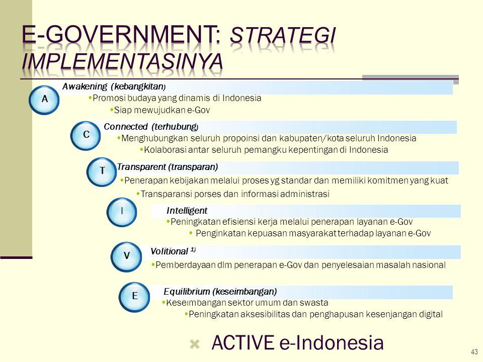  ACTIVE e-Indonesia 43  Promosi budaya yang dinamis di Indonesia  Siap mewujudkan e-Gov Awakening (kebangkitan )  Menghubungkan seluruh propoinsi